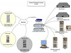 diagram-software-1