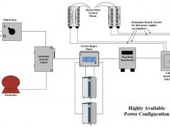 diagram-software-2