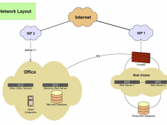 diagram-software-3