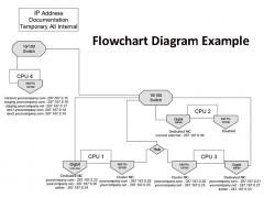 diagram-software-4