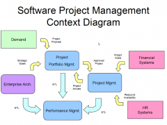 project-software-1