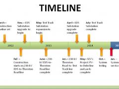 timeline-4