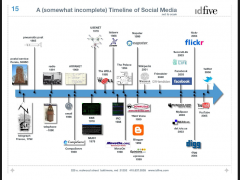 timeline-6